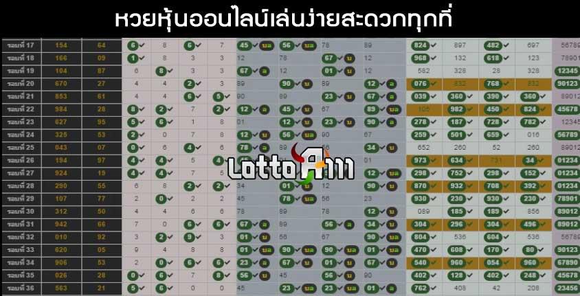lottoa111online